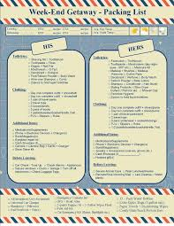 Printable Travel Packing Check List Travel Tips And Tourist Info
