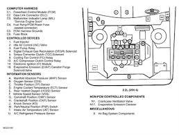 similiar crank sensor 93 corsica keywords answers for chevrolet corsica crankshaft position sensor location