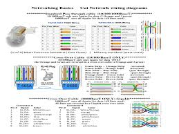 ethernet patch cable wiring diagram with maxresdefault jpg new image cat6 patch cable wiring diagram ethernet patch cable wiring diagram with maxresdefault jpg new image free