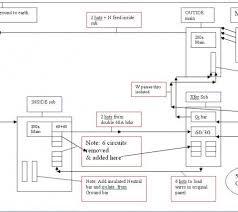 beautiful amazing house wiring diagram of a typical circuit and Typical Wiring Diagram For A House cool home wiring plans house wiring layout the wiring diagram and breathtaking typical wiring diagram for typical wiring diagram for a house uk