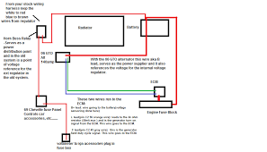 1969 chevelle horn relay wiring diagram wiring diagram 68 chevelle wiring diagram 1968 chevelle horn relay wiring harness