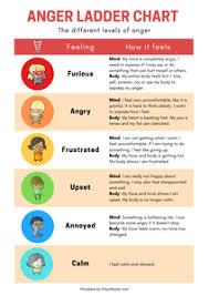 Feelings Chart For Kids 52 Always Up To Date Free Feelings Chart For Children