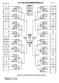 兵庫 県 高校 野球