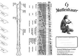 Otamatone Finger Chart Mollenhauer Waldorf Edition Soprano Penta7 Thomann United