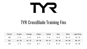 Tyr Swim Fins Size Chart Tyr Crossblade Training Fins