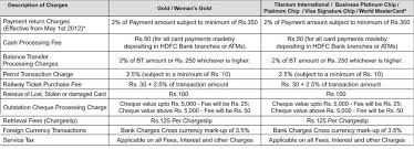 Hdfc bank credit card no. Credit Card Charges