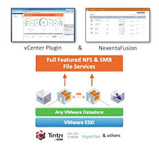 Ddn Adds Nexenta File Services To Tintri Arrays Blocks And
