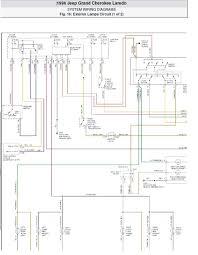 94 jeep cherokee wiring diagram copy radio wiring diagram jeep 94 jeep cherokee radio wiring harness diagram 94 jeep cherokee wiring diagram copy radio wiring diagram jeep cherokee fresh xj radio wiring diagram