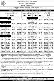 ตรวจหวย - ใบตรวจหวย งวดประจำวันที่ 1 เมษายน 2564 ตรวจหวย เรียงเบอร์
