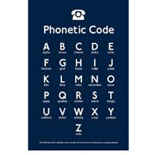 Once you're done with the gaelic alphabet, you might want to check the. Phonetic Code Alphabet Poster Phonetic Alphabet Yard Gallery