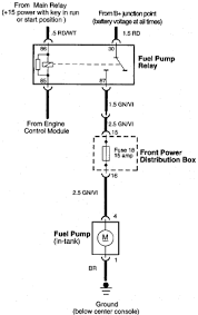 1994 bmw 318i fuel pump circuit and wiring color code