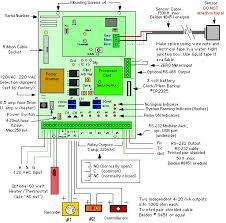 pc wiring diagram pc image wiring diagram pc wiring schematic pc home wiring diagrams on pc wiring diagram