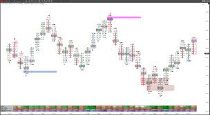 Flow Volume Chart The Orderflows Pulse Complete Order Flow Analysisspecial