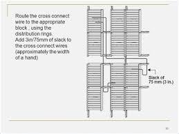 bix block wiring diagram webnotex com nortel mics wiring diagram amazing nortel mics wiring diagram images best image