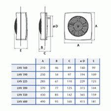 sizing bathroom fan. Bath Exhaust Fan Sizing Bathroom Size Fans Ideas Httponlinecompliance I