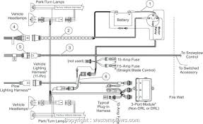 western plow wiring diagram ford snow enthusiasts diagrams medium size of western snow plow wiring diagram ford control fuse box o diagrams newest controller