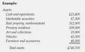 definitions of balance sheet sheet financial definition of balance sheet