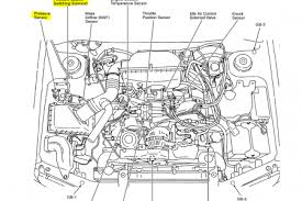 2009 subaru forester engine diagram petaluma subaru outback engine diagram subaru engine diagram here is a diagram