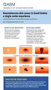 Skin Cancer Chart Nonmelanoma Skin Cancer In Saudi Arabia Single Center