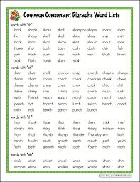 Resources For Teaching Blends And Digraphs Make Take Teach