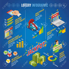 Isometric Lottery Infographic Template With Prizes Instant And