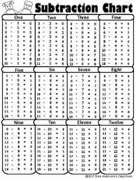 Printable Charts Free Printable Subtraction Charts