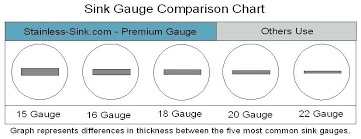 Metal Gauge Thickness Chart Pdf Stainless Gauge Aiheaven Co