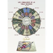 king arthur round table names sesigncorp