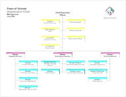 Business Flow Chart Template Word Yes No Flowchart Template