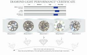 Color Chart For Diamond Cut Clarity Color Carat Chart Diamond Ring Clarity Scale Diamond