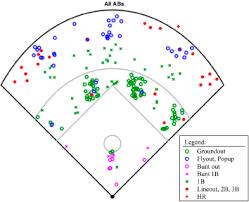 Startup Gives College Baseball Teams A Competitive Advantage