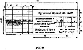 Методические указания к выполнению курсового проекта  в нижнем правом углу Размеры надписи соответствуют размерам установленным ГОСТ 2 104 68 Содержание записей в графах основной надписи отличается от