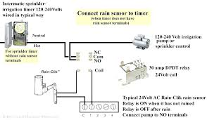 intermatic sprinkler timer wiring diagram issue with a definite sprinkler wire conduit intermatic sprinkler timer wiring diagram issue with a definite bright
