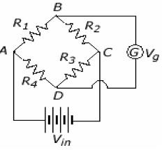 using a strain gauge transducer in a wheatstone bridge configuration