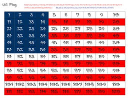 Blank 120 Chart U S Flag Hidden Picture For 120 Chart
