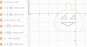 first the challenge of actually graphing the pumpkin is something to celebrate yes then the question arises mr a how do i color it