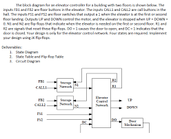 the block diagram for an elevator controller for a com question the block diagram for an elevator controller for a