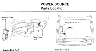 solved where are the fuse boxes 1989 1994 toyota pickup ifixit 1985 Toyota Pickup Carburetor at 1985 Toyota Pickup Fuse Box Location