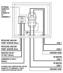 dayton electric motor wiring schematic images hoover wiring simple routing starter relay wiring diagram nilzasimplecar