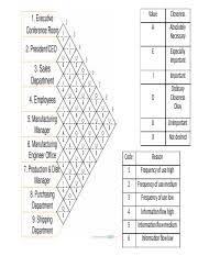 From To Chart From To A B C D E F A B C D E F