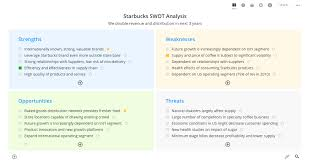 Swot Analysis Business Example