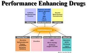 k tlc guide to performance enhancing drugs