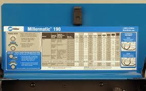 Millermatic 190 Mig Welder Hot Rod