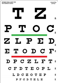 Visual Acuity Snellen Chart How To Use Snellen Chart