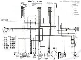 unusual 300ex wiring diagram images electrical and wiring 2001 honda 300ex wiring diagram at 2000 Honda 300ex Wiring Diagram