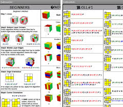 Pattern To Solve A Rubix Cube Classy 48 Android Apps For Rubik's Cube Fans Whether Novice Or Seasoned