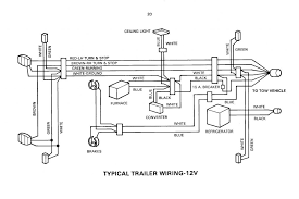 7 wire rv wiring diagram images trailer wiring diagrams wiring coleman pop up c er wiring diagram also fleetwood rv