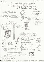 Sketchnotes: Digital Storytelling to Promote a Sense of Place and ...