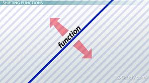 vertical shifts of linear functions