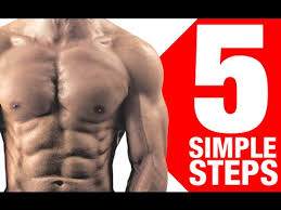 Diet Plan For 6 Pack Abs Step By Step